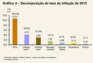 Inflação-0001_01
